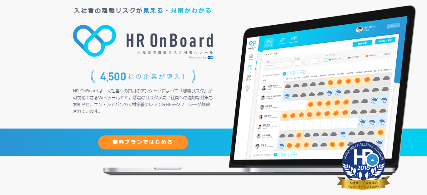 HR OnBoard