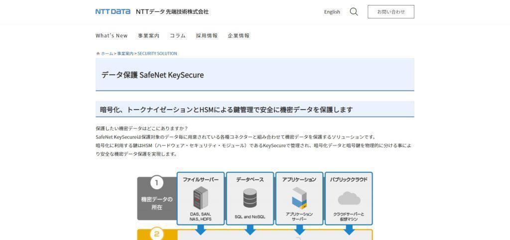 SafeNet KeySecure